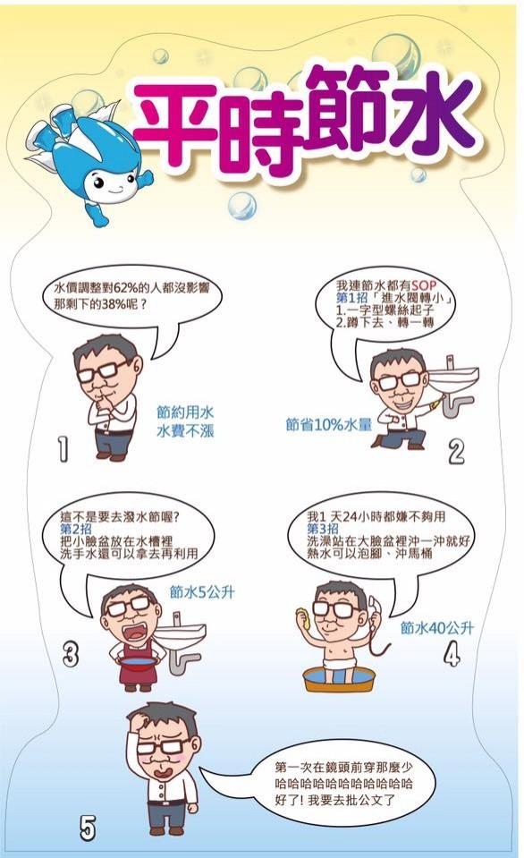 北市府「平時節水」宣導漫畫(圖:擷自柯文哲臉書)