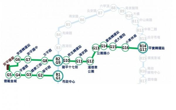 綠線(府城橫貫線)路網,規劃設17站(記者洪瑞琴攝)
