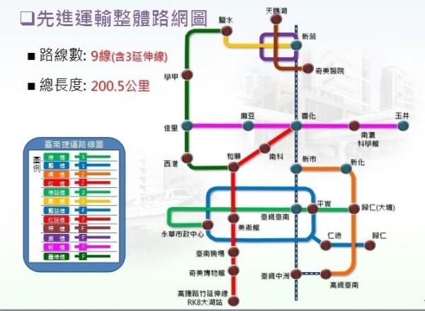 台南先進運輸整體路網圖。(記者洪瑞琴翻攝)
