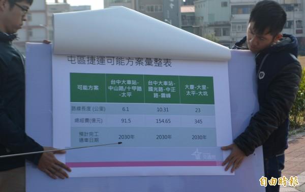 市府推動捷運「大平霧」線,交通局表示若一切順利,預估2030年時能通車。(記者陳建志攝)