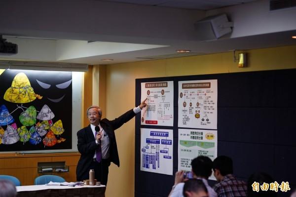 前台大教授陳志龍出書揭密政府主導的經濟犯罪。(記者黃欣柏攝)