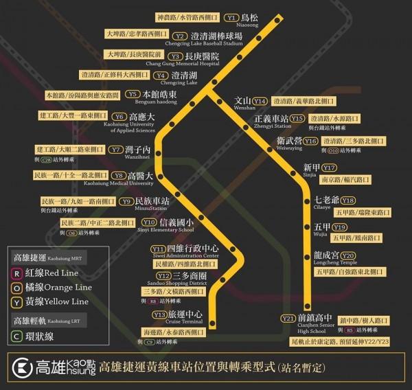 高雄捷運黃線初期站址與轉乘形式圖。(擷取自臉書社團「高雄點」)