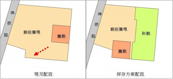 文化局文化資產科表示,舊廟將移到原址右側。(宜蘭縣政府提供)