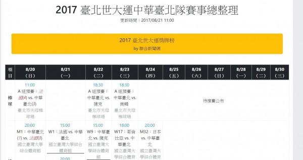「2017 臺北世大運台灣隊賽事總整理」,統整台灣選手參加的賽事內容、場地與對戰資訊等資料,一目了然。(圖擷取自「2017 臺北世大運台灣隊賽事總整理」)