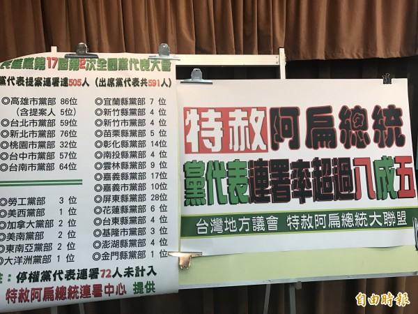 台灣地方議會特赦阿扁總統大聯盟連署狀況。(記者郭安家攝)