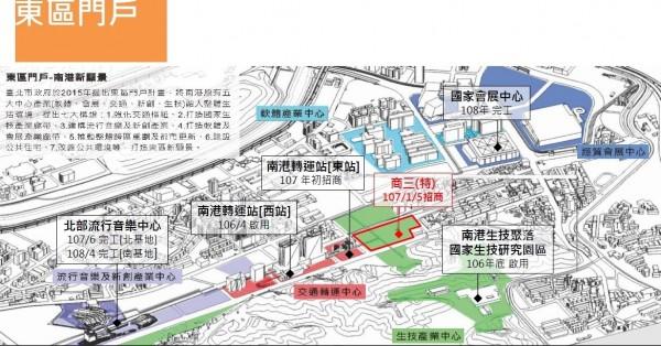 台北市南港區近年有多項重大公共建設將陸續推動。(圖由台北市政府提供)
