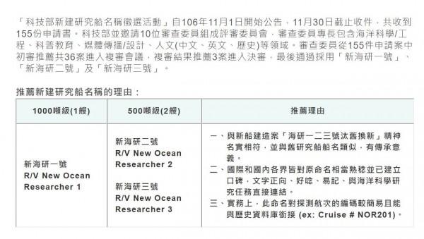 科技部公告,新海研船取名「新海研」,引起不少網友反彈。(翻攝自科技部網頁)