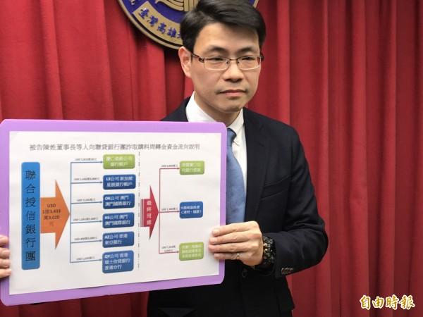 雄檢襄閱檢察官葛光輝拿出一塊圖板說明慶富造船涉詐貸,相關資金的流向。(記者黃良傑攝)