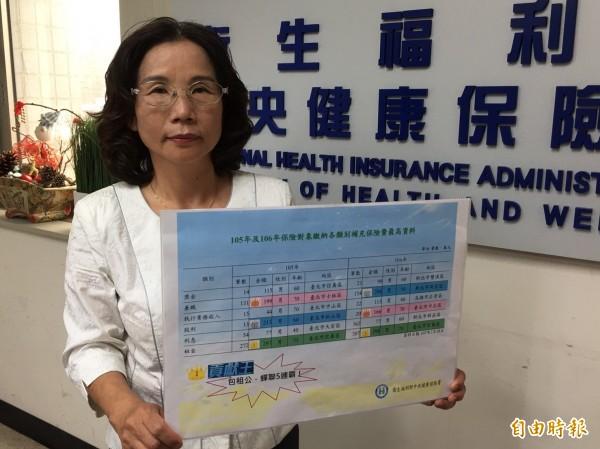 衛福部健保署承保組科長李春娥說明去年補充保險費收入情形。(記者林惠琴攝)