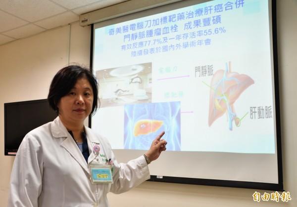 立體定位放療SBRT納健保 電腦刀加標靶 治肝癌效果佳