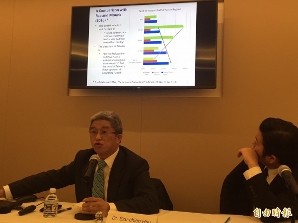 台灣民主基金會執行長徐斯儉以民調指出,台灣年輕人對獨裁的支持比歐美都低。(記者曹郁芬攝)
