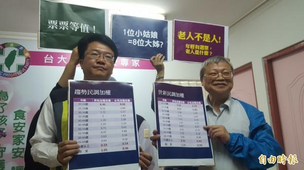 賴正庸(左)質疑民調加權,票票不等值(記者盧賢秀攝)