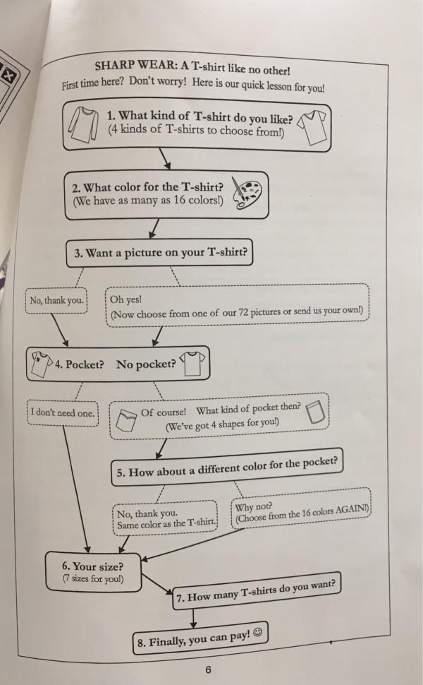 今年會考英語科,出了一整頁的「網路購物選單」考題。(記者林曉雲翻攝)