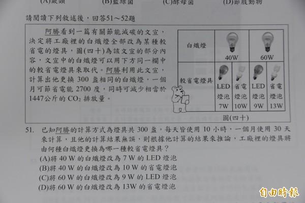 107年國中教育會考自然科中,圖表題多,補教老師也認為與生活結合,如題組51、52題就考生活類有關的燈泡瓦數與節電等計算。(記者吳柏軒攝)