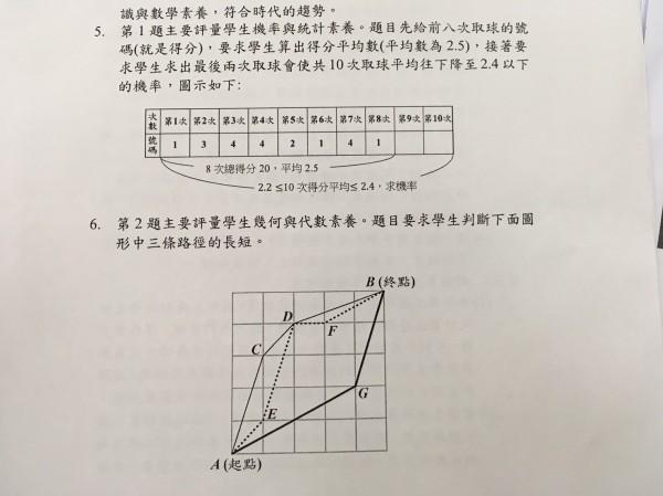 國中會考數學待加強首度低於3成 ,但仍有4萬多人非選題抱蛋,尤其是第2題高達95164人抱蛋。(記者林曉雲翻攝)