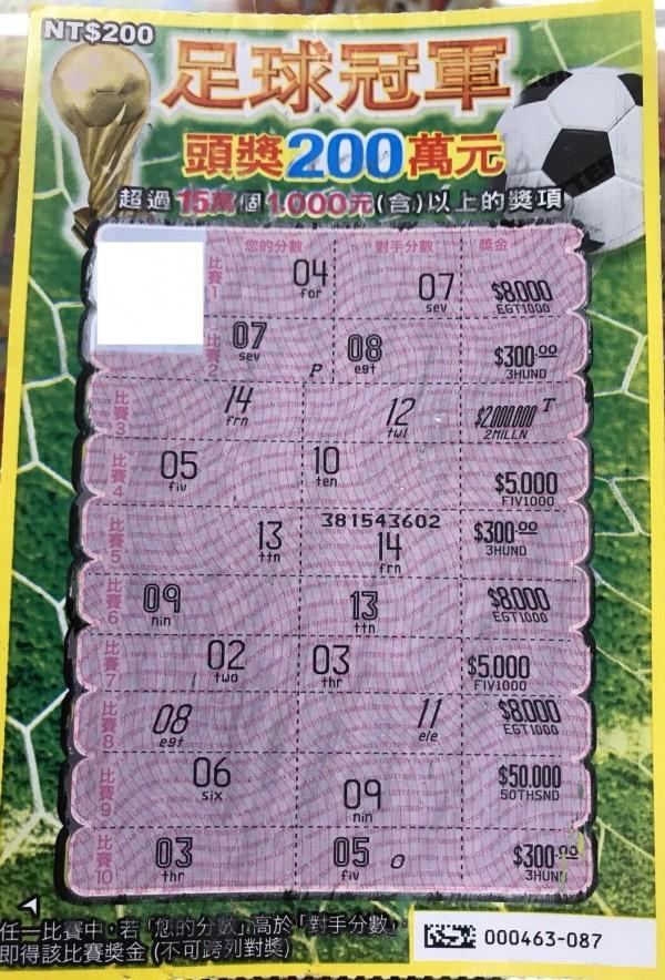 刮刮樂足球冠軍頭獎2百萬元。(記者張軒哲翻攝)