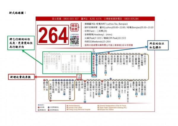 配合「招手式站牌」更新,交通局也推出新式公車路線圖,讓民眾更方便理解。(新北市交通局提供)