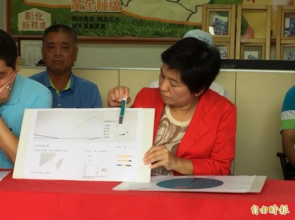 無黨籍的彰化縣長參選人黃文玲,喊出「改變投票思維」的選舉口號。(記者張聰秋攝)