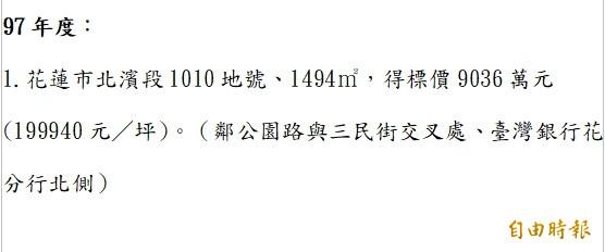 花蓮縣長舊官邸在2008年以每坪199940元標出,總得標價為9036萬元。(記者王峻祺翻攝)(記者王峻祺攝)