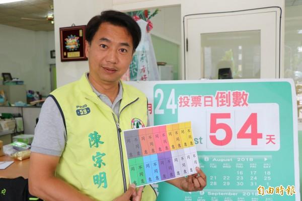 台南市議員參選人陳宗明認為,公投應提早一個半月公告,且選票可以顏色區分,讓民眾方便對應,可加快投票速度。(記者萬于甄攝)