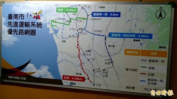 台南市先進運輸系統第1期藍線可行性研究報告獲得國發會通過。(記者洪瑞琴攝)
