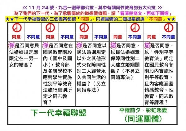 反對同性婚姻團體製作的模擬公投票宣傳單,號召民眾支持愛家3公投。(取自LINE群組)