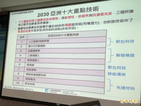 台灣環境佳 赴中發展區塊鏈新創想回台