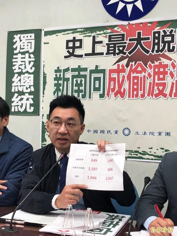 立院國民黨團總召江啟臣出示數據,指免簽國有大量逾期滯台旅客。(記者陳昀攝)