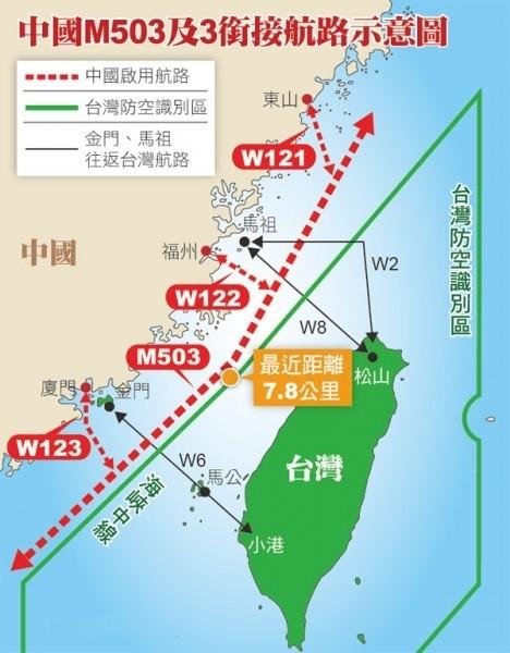 中國M503及3銜接航路示意圖。(資料照)