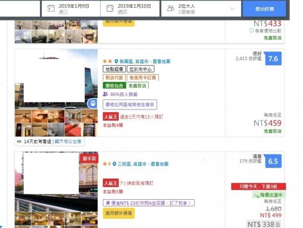 高雄平價飯店,平日也有不到4、5百元房價。(擷自訂宿網站網頁)
