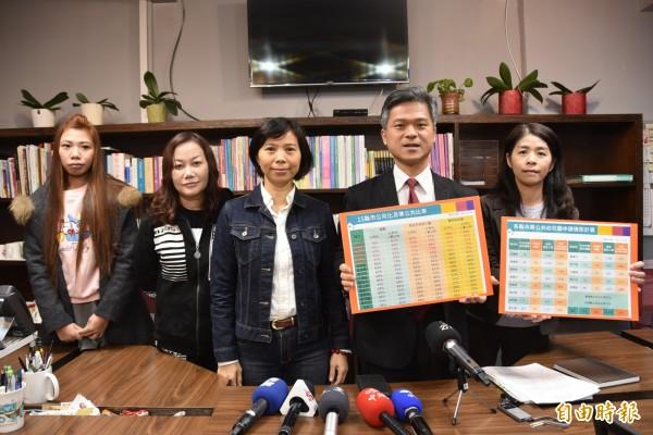 教育部针对今年即将实施6都的准公共化幼儿园政策,表示将保留弹性微调空间,预计3月定案。(记者吴柏轩摄)