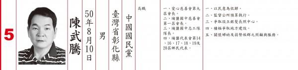 陳武騰涉賄,收押禁見。(記者顏宏駿翻攝)