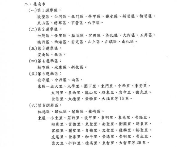 中央選舉委員會已於11日公告第10屆立委選舉區調整變更,南市確定有6個選舉區。(記者洪瑞琴翻攝)