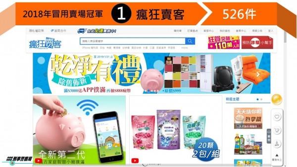 去年詐騙集團最愛冒用的購物網站為瘋狂賣客。(刑事局提供)