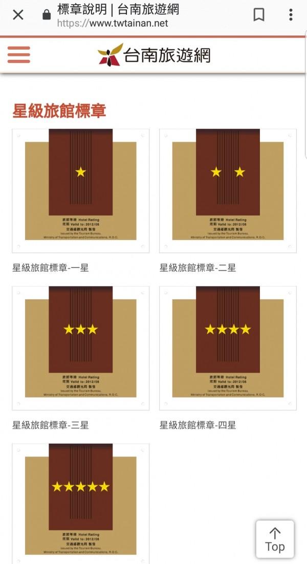 台南違規非法旅館逾170家 觀旅局:查報非法、輔導合法雙管齊下