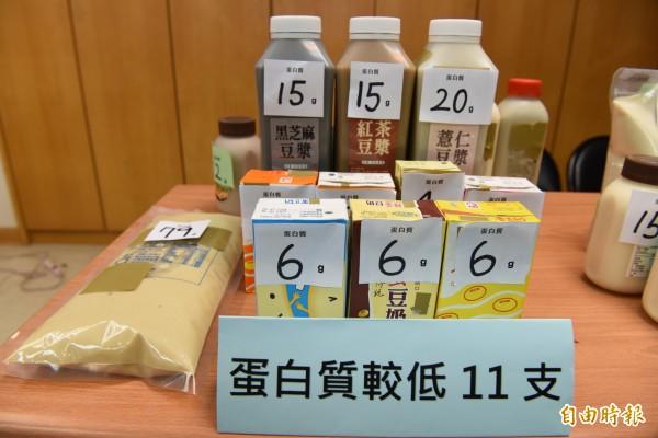 董氏基金會調查市售豆漿產品。其中蛋白質含量較低的11款產品。(記者吳亮儀攝)