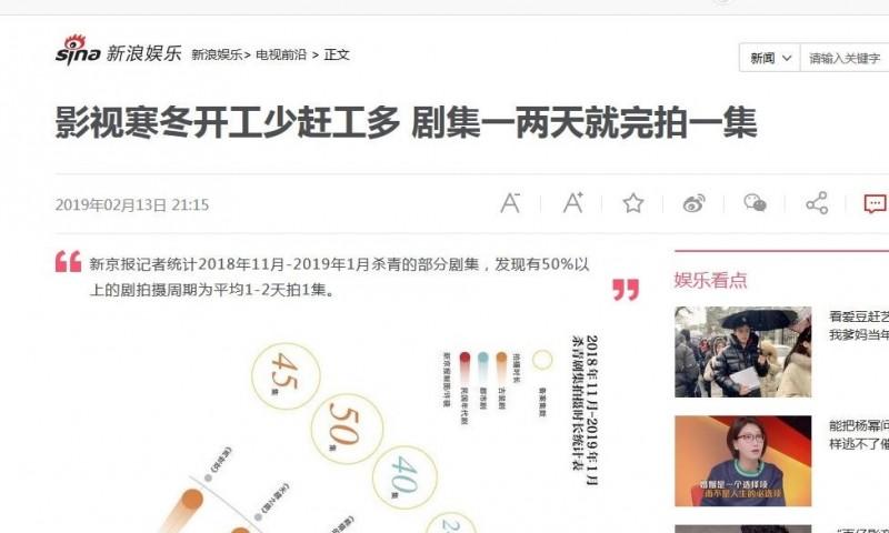 中國對台31項措施即將滿週年,中國影視業早起已進入寒冬期。(取自網路)