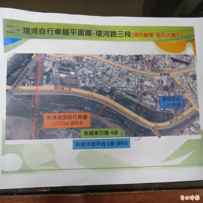 觀光局在烏日環河路堤防建置自行道,長1.2公里,預計6月完工。(記者蘇金鳳攝)