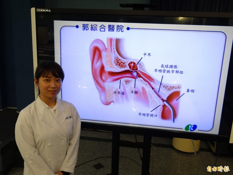 郭綜合醫院耳鼻喉科主治醫師李苡潞說,耳咽管堵塞出問題可用最新式的氣球擴張手術解決。(記者王俊忠攝)