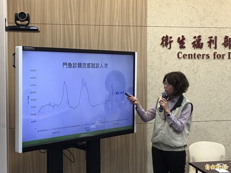 衛福部疾管署疫情中心主任劉定萍說明流感疫情。(記者林惠琴攝)