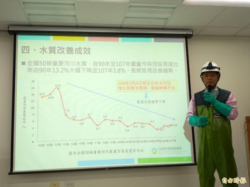 環保署水保處長顏旭明身穿稽查員穿著的「青蛙裝」,強調水汙法修正4年後,河川水質有所改善。(記者劉力仁攝)