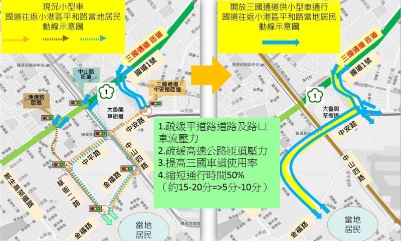 三國通道開放小型車通行的交通效益圖。(高雄市交通局提供)
