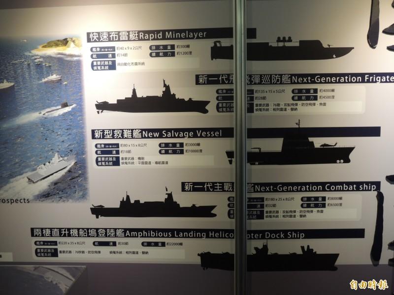 去年敦睦艦隊的文宣館上,曾展示國艦國造說明圖,其中包括新型救難艦在內。(記者羅添斌攝)