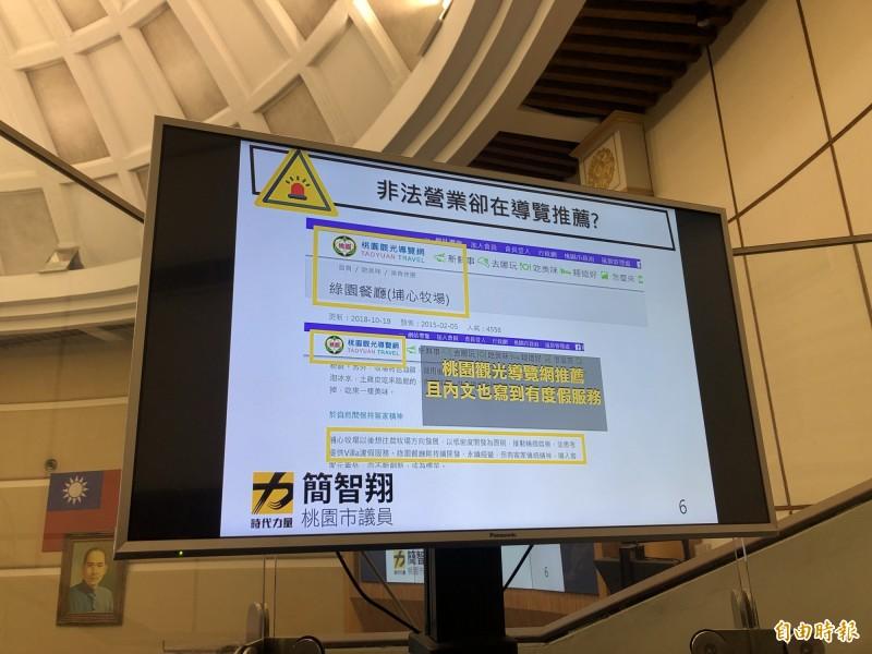 桃園市議員簡智翔發現,桃園市觀光旅遊局在官網推薦非法旅宿業者。(記者魏瑾筠攝)