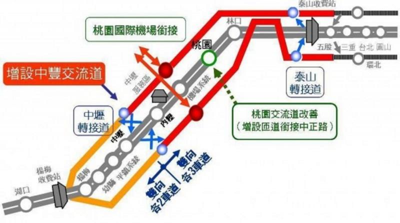 交通部高公局對於中豐交流道規劃路線。(資料照)