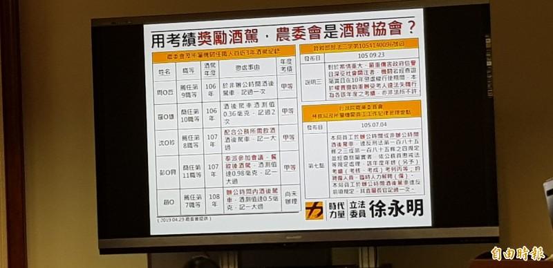 立委徐永明再爆農委會3年來4人酒駕考績甲等(記者簡惠茹攝)