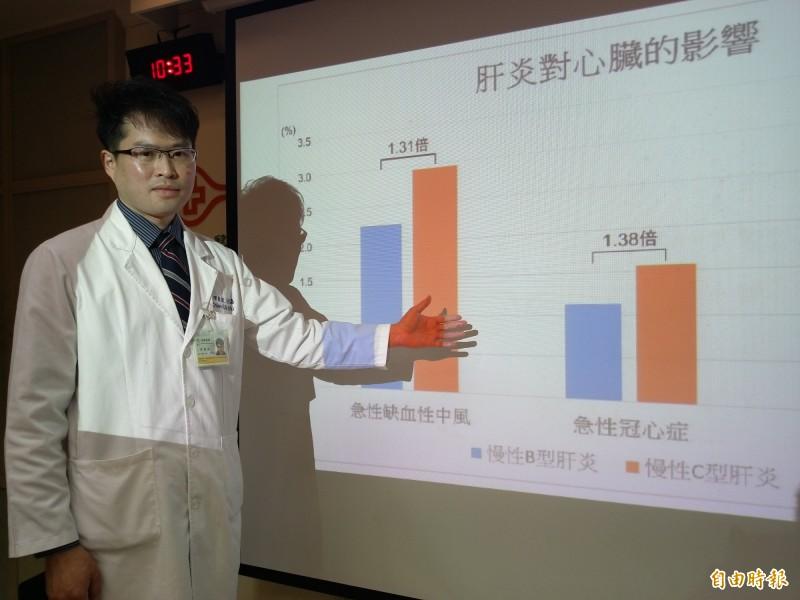 吳健嘉指出,慢性肝炎患者會因病毒感染引發動脈粥狀硬化,長期下來易導致心臟病。(記者吳亮儀攝)
