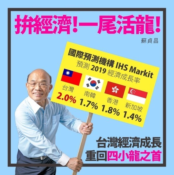 行政院長蘇貞昌今日於LINE帳號表示,根據國際預測機構IHS Markit發佈最新預測,台灣經濟成長率為2.0%,超過香港1.8%、南韓1.7%、新加坡1.4%,台灣經濟成長重回亞洲四小龍之首。(記者陳鈺馥翻攝)