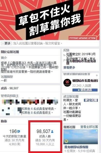 罷免社團人數快破10萬人。(攝自臉書社團:韓國瑜市長罷免連線)
