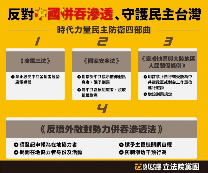 時力呼籲速審反中國併吞滲透的四部法案。(時代力量黨團提供)